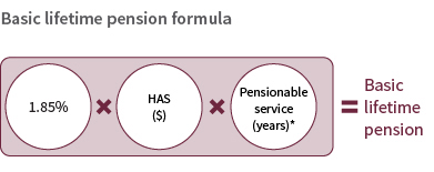 Basic lifetime pension formula for service earned on and after April 1, 2018
